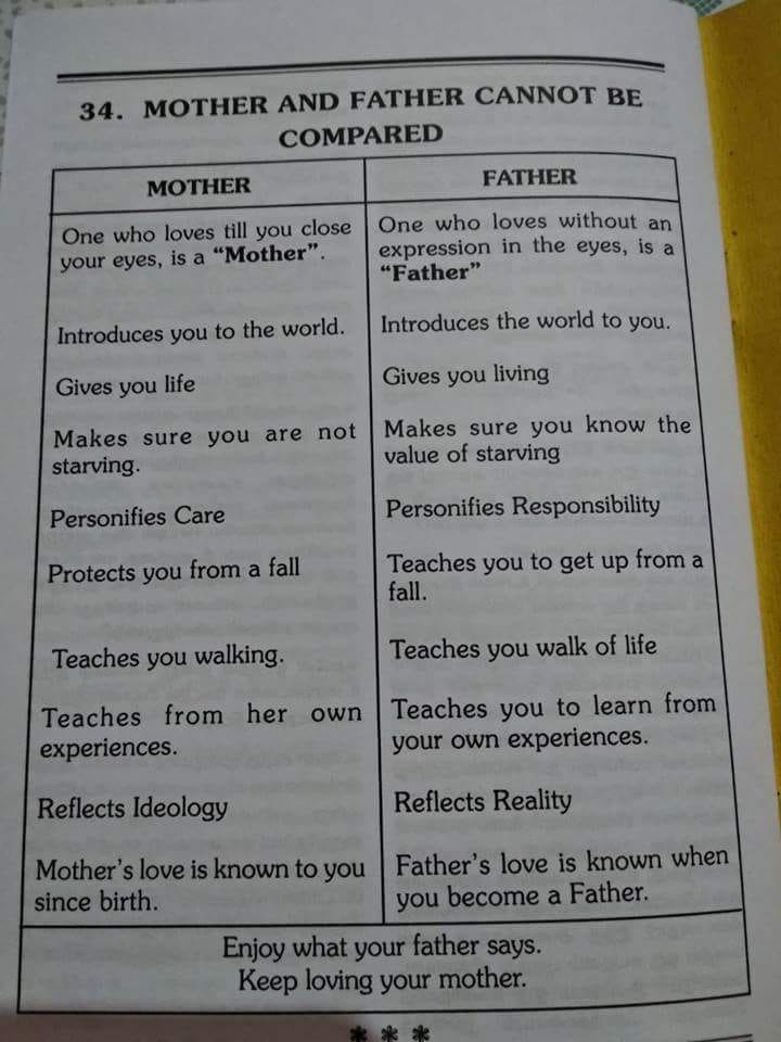 comparison between mother and father
